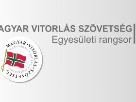 2020 évi MVSZ egyesületi eredményességi ranglisták