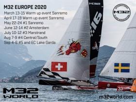 Megvannak az M32 European Series 2020 – as versenyállomásai